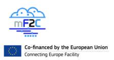 mf2c_logo_eu