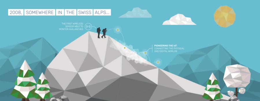Worldsensing office in Barcelona: auditorium image swiss alps